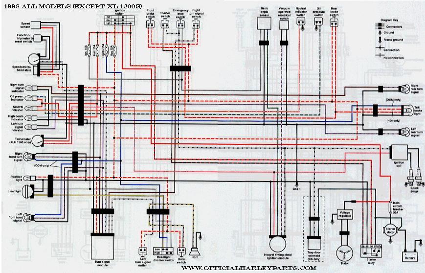 2006 harley sportster wiring diagram   wiring diagram 179 save  avemarisstella.it